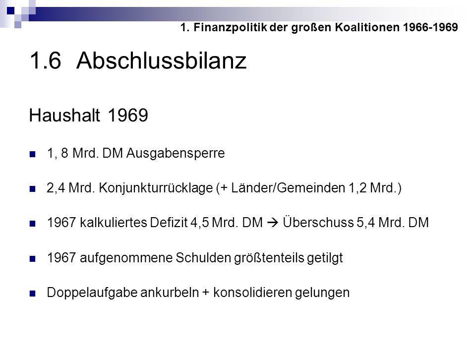 1.6 Abschlussbilanz Haushalt 1969 1, 8 Mrd.DM Ausgabensperre 2,4 Mrd.