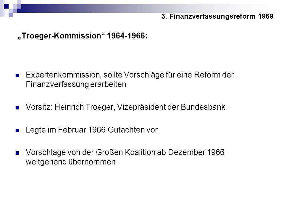 Troeger-Kommission 1964-1966: Expertenkommission, sollte Vorschläge für eine Reform der Finanzverfassung erarbeiten Vorsitz: Heinrich Troeger, Vizepräsident der Bundesbank Legte im Februar 1966 Gutachten vor Vorschläge von der Großen Koalition ab Dezember 1966 weitgehend übernommen 3.