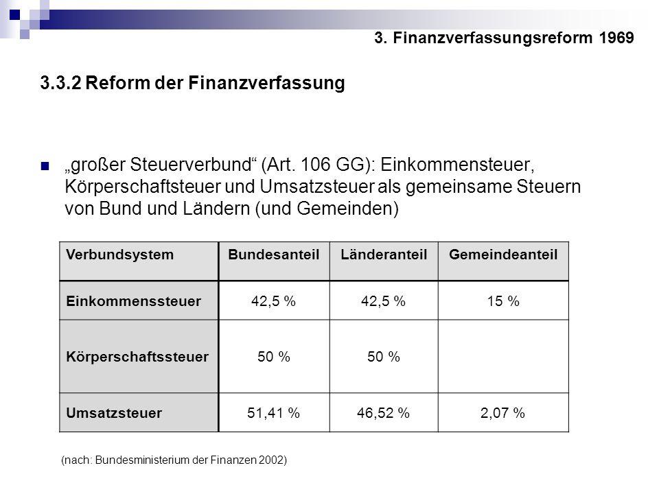 3.3.2 Reform der Finanzverfassung großer Steuerverbund (Art.
