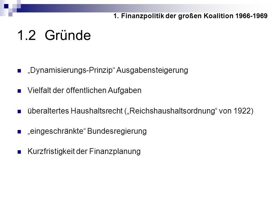 1.2 Gründe Dynamisierungs-Prinzip Ausgabensteigerung Vielfalt der öffentlichen Aufgaben überaltertes Haushaltsrecht (Reichshaushaltsordnung von 1922) eingeschränkte Bundesregierung Kurzfristigkeit der Finanzplanung 1.