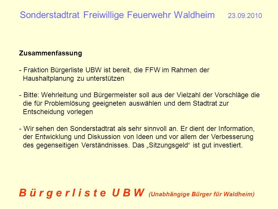 Sonderstadtrat Freiwillige Feuerwehr Waldheim 23.09.2010 B ü r g e r l i s t e U B W (Unabhängige Bürger für Waldheim) Da wir Stadträte die Entschädigung für den Sonderstadtrat annehmen müssen, spendet die Fraktion Bürgerliste UBW 150,00 EUR für die Jugendarbeit in der FFW Waldheim.