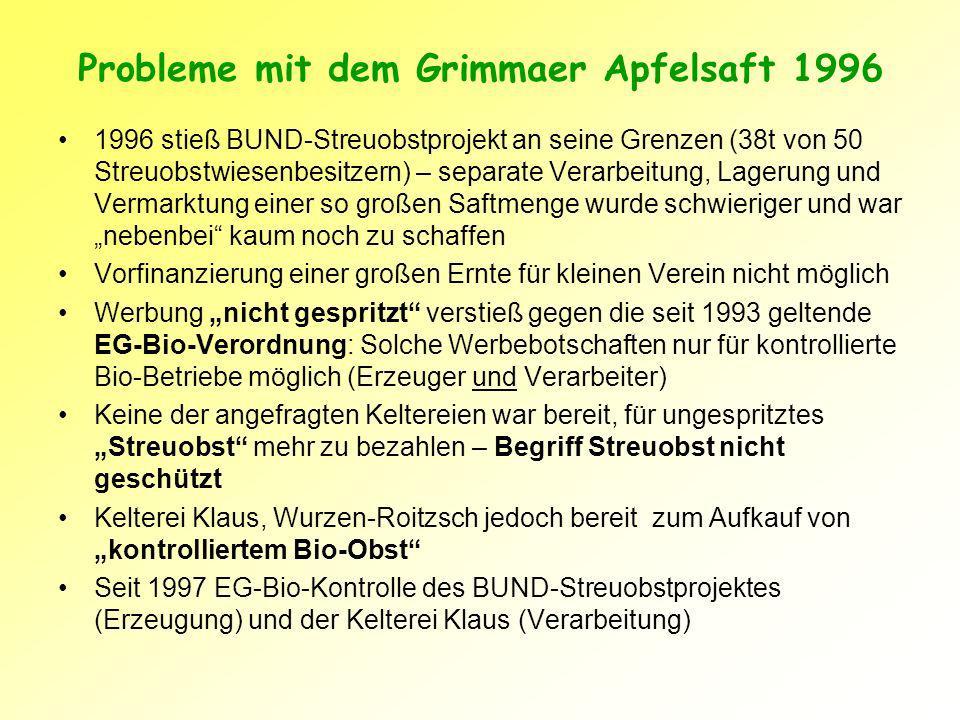 Probleme mit dem Grimmaer Apfelsaft 1996 1996 stieß BUND-Streuobstprojekt an seine Grenzen (38t von 50 Streuobstwiesenbesitzern) – separate Verarbeitung, Lagerung und Vermarktung einer so großen Saftmenge wurde schwieriger und war nebenbei kaum noch zu schaffen Vorfinanzierung einer großen Ernte für kleinen Verein nicht möglich Werbung nicht gespritzt verstieß gegen die seit 1993 geltende EG-Bio-Verordnung: Solche Werbebotschaften nur für kontrollierte Bio-Betriebe möglich (Erzeuger und Verarbeiter) Keine der angefragten Keltereien war bereit, für ungespritztes Streuobst mehr zu bezahlen – Begriff Streuobst nicht geschützt Kelterei Klaus, Wurzen-Roitzsch jedoch bereit zum Aufkauf von kontrolliertem Bio-Obst Seit 1997 EG-Bio-Kontrolle des BUND-Streuobstprojektes (Erzeugung) und der Kelterei Klaus (Verarbeitung)