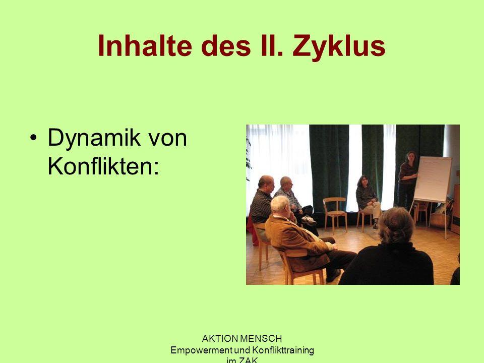 AKTION MENSCH Empowerment und Konflikttraining im ZAK Inhalte des II. Zyklus Dynamik von Konflikten: