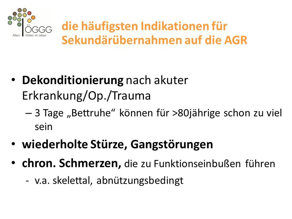 die häufigsten Indikationen für Sekundärübernahmen auf die AGR Dekonditionierung nach akuter Erkrankung/Op./Trauma – 3 Tage Bettruhe können für >80jäh