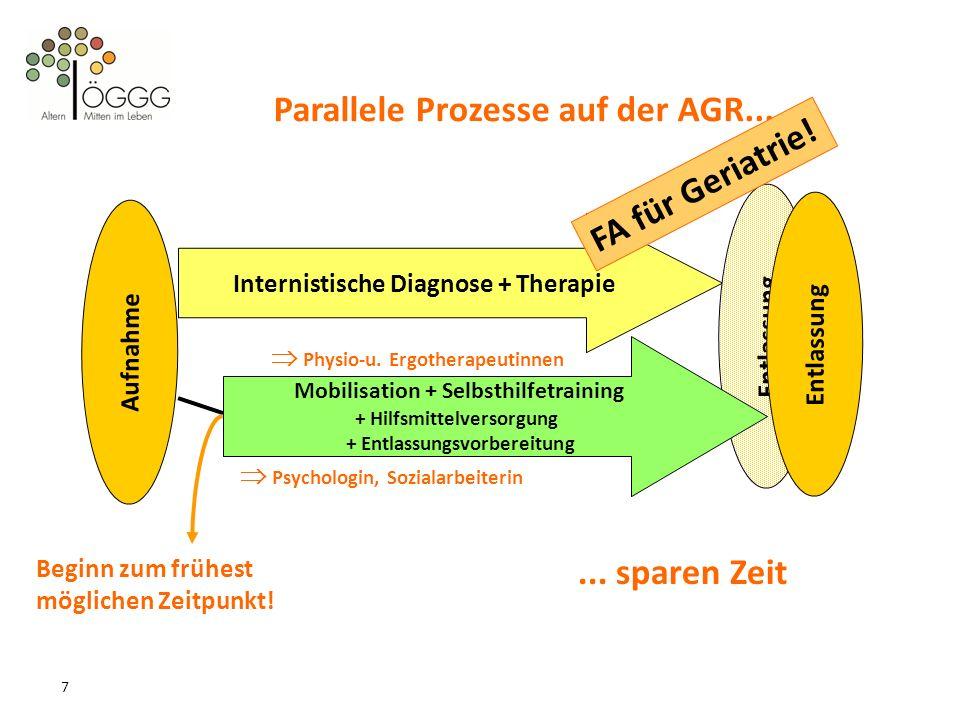 7 Internistische Diagnose + Therapie Aufnahme Entlassung Parallele Prozesse auf der AGR....... sparen Zeit Physio-u. Ergotherapeutinnen Psychologin, S