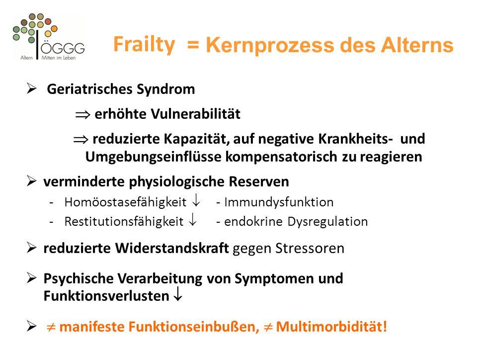 Frailty Geriatrisches Syndrom erhöhte Vulnerabilität reduzierte Kapazität, auf negative Krankheits- und Umgebungseinflüsse kompensatorisch zu reagiere