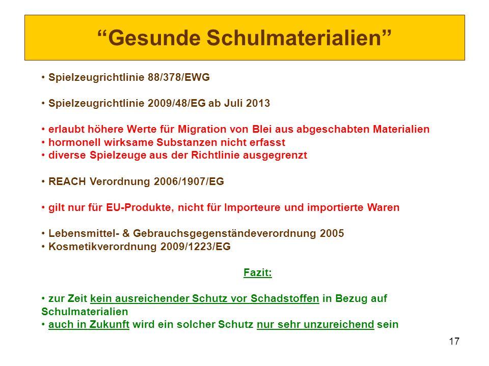 17 Gesunde Schulmaterialien Spielzeugrichtlinie 88/378/EWG Spielzeugrichtlinie 2009/48/EG ab Juli 2013 erlaubt höhere Werte für Migration von Blei aus