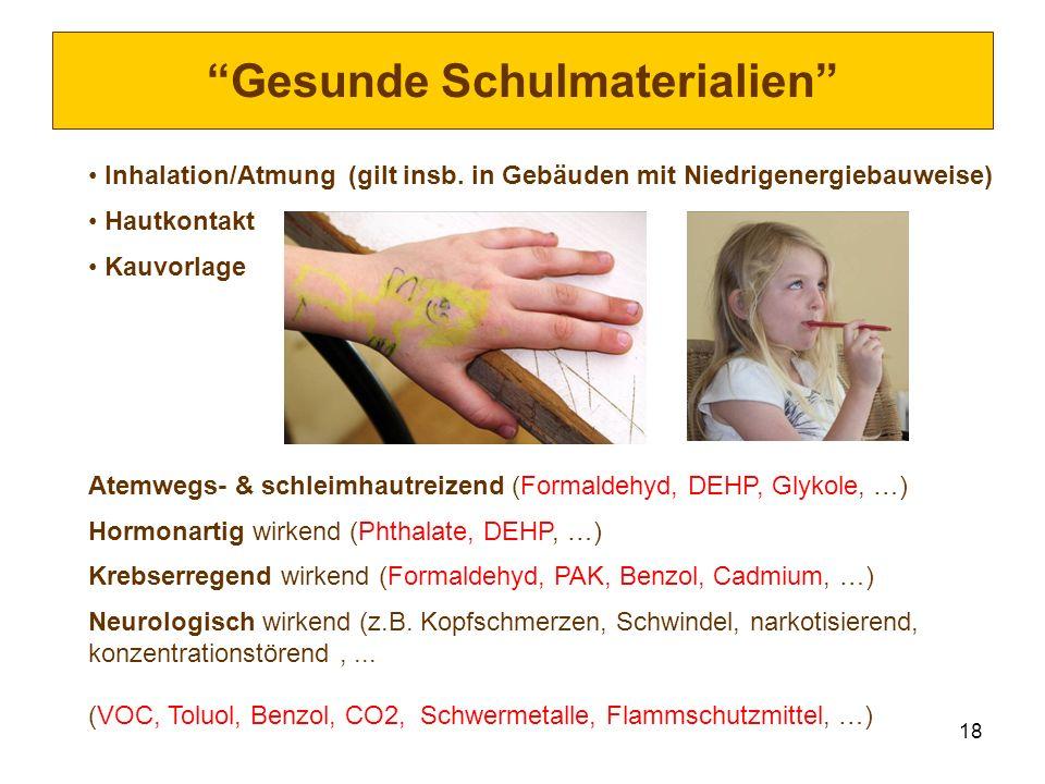 18 Gesunde Schulmaterialien Inhalation/Atmung (gilt insb. in Gebäuden mit Niedrigenergiebauweise) Hautkontakt Kauvorlage Atemwegs- & schleimhautreizen