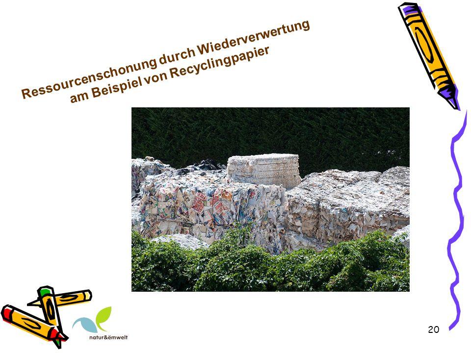 20 Ressourcenschonung durch Wiederverwertung am Beispiel von Recyclingpapier