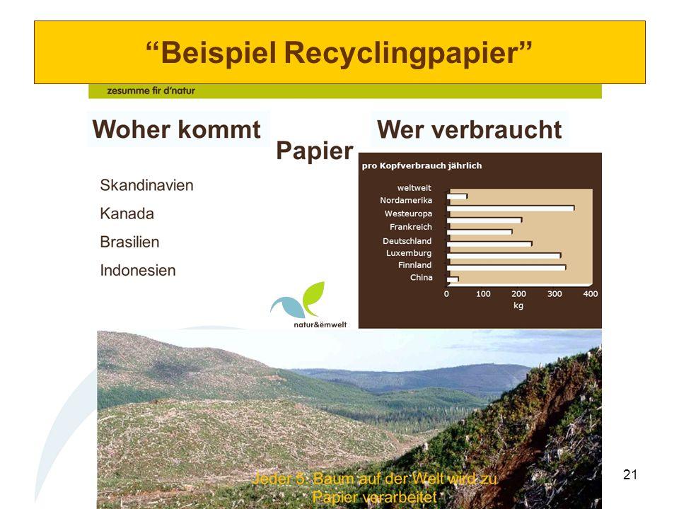 21 Beispiel Recyclingpapier