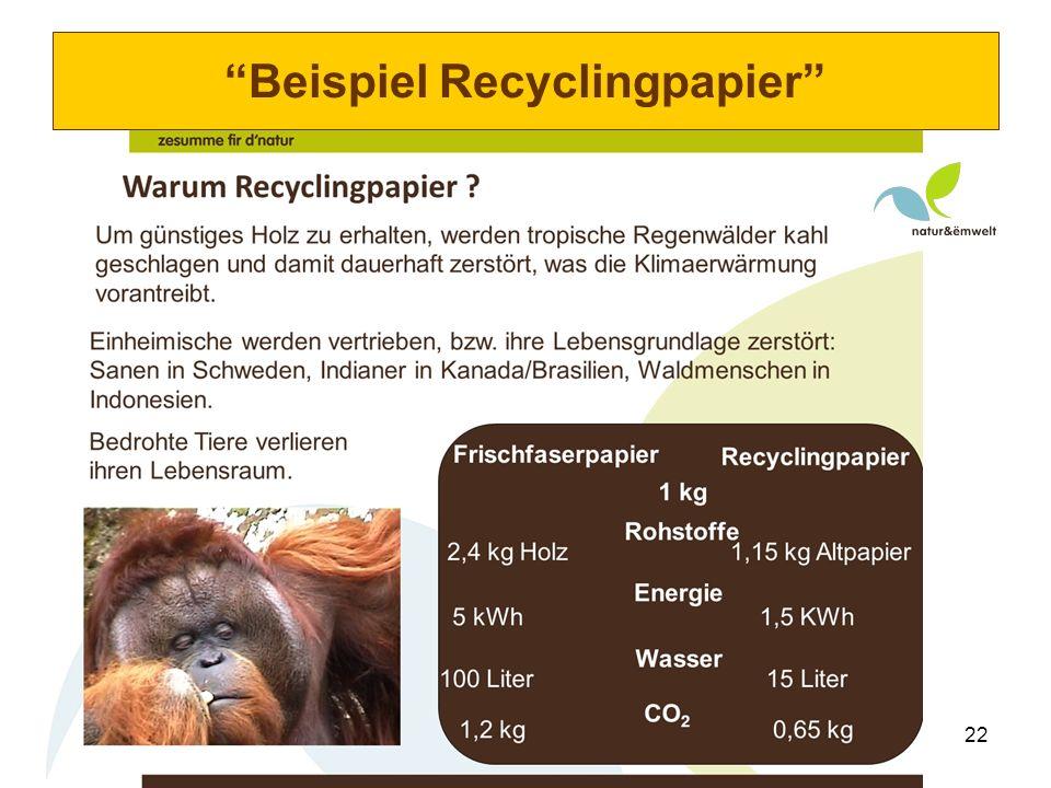22 Beispiel Recyclingpapier