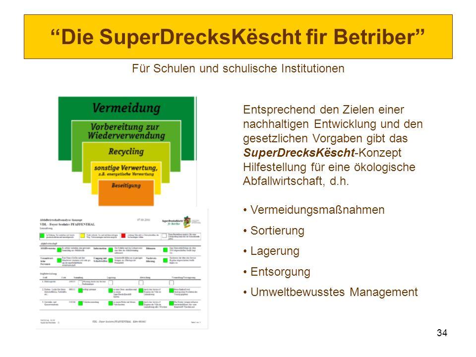 34 Die SuperDrecksKëscht fir Betriber Für Schulen und schulische Institutionen Entsprechend den Zielen einer nachhaltigen Entwicklung und den gesetzli