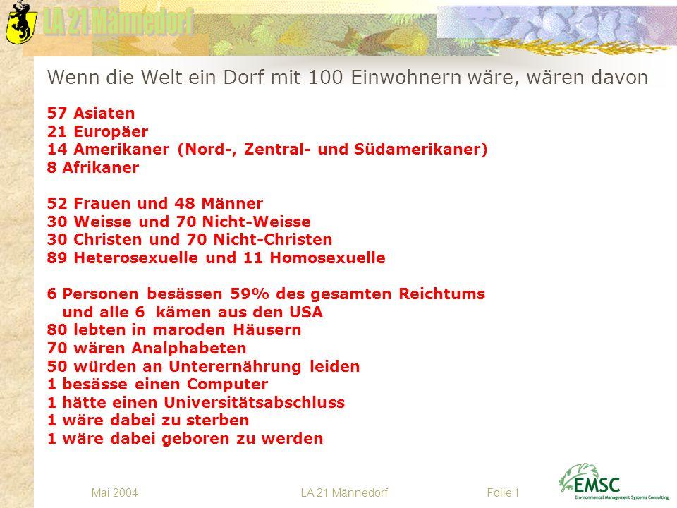 LA 21 MännedorfMai 2004Folie 22 Wie wichtig ist Ihnen die Erhaltung und Förderung der eigenen Industrie und des Gewerbes.