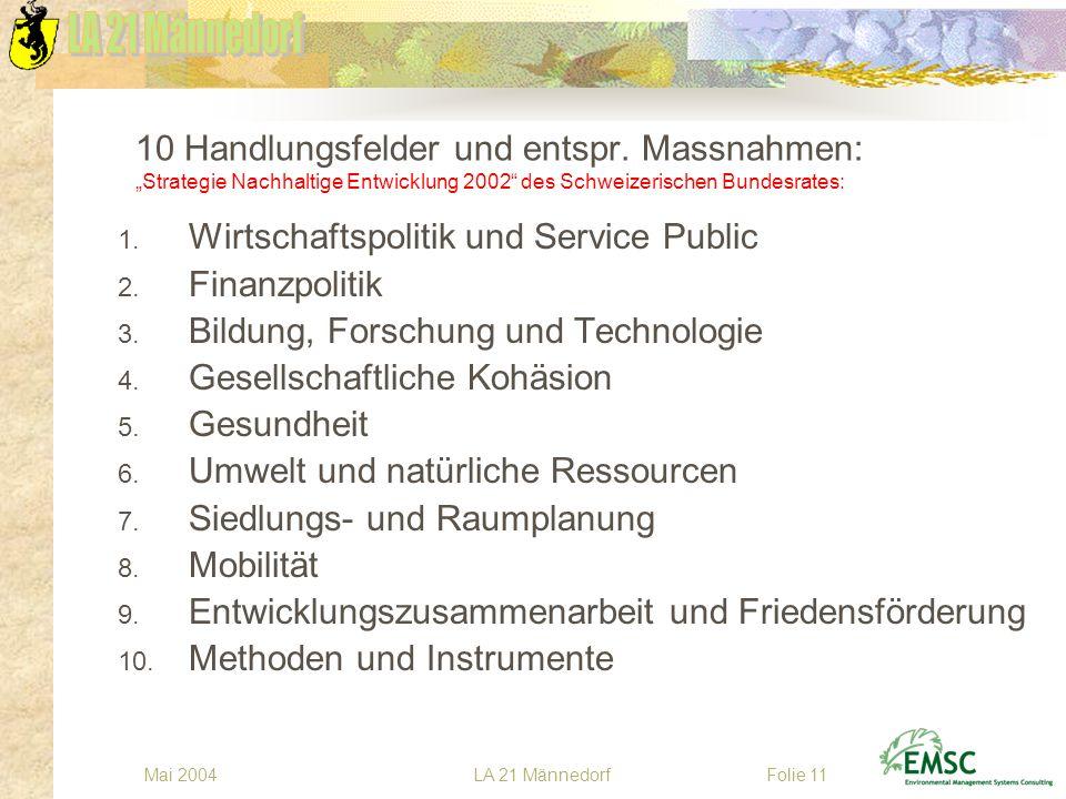 LA 21 MännedorfMai 2004Folie 11 10 Handlungsfelder und entspr. Massnahmen: Strategie Nachhaltige Entwicklung 2002 des Schweizerischen Bundesrates: 1.