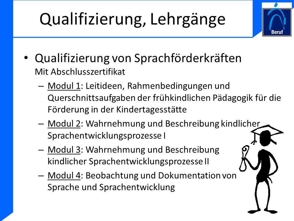 Qualifizierung, Lehrgänge Qualifizierung von Sprachförderkräften Mit Abschlusszertifikat – Modul 1: Leitideen, Rahmenbedingungen und Querschnittsaufga