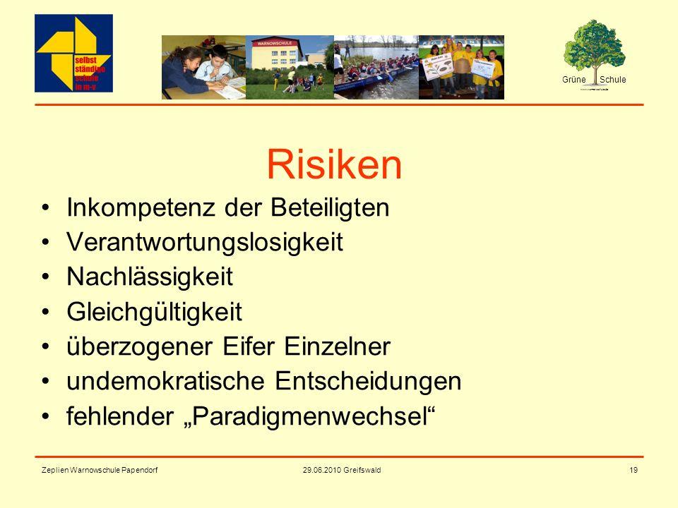 Grüne Schule www.warnowschule.de 29.06.2010 Greifswald Zeplien Warnowschule Papendorf19 Risiken Inkompetenz der Beteiligten Verantwortungslosigkeit Na