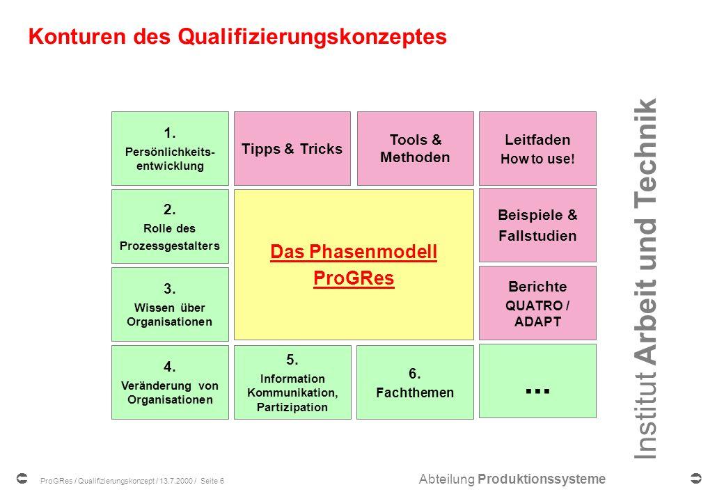 Institut Arbeit und Technik Abteilung Produktionssysteme ProGRes / Qualifizierungskonzept / 13.7.2000 / Seite 6 Konturen des Qualifizierungskonzeptes 5.