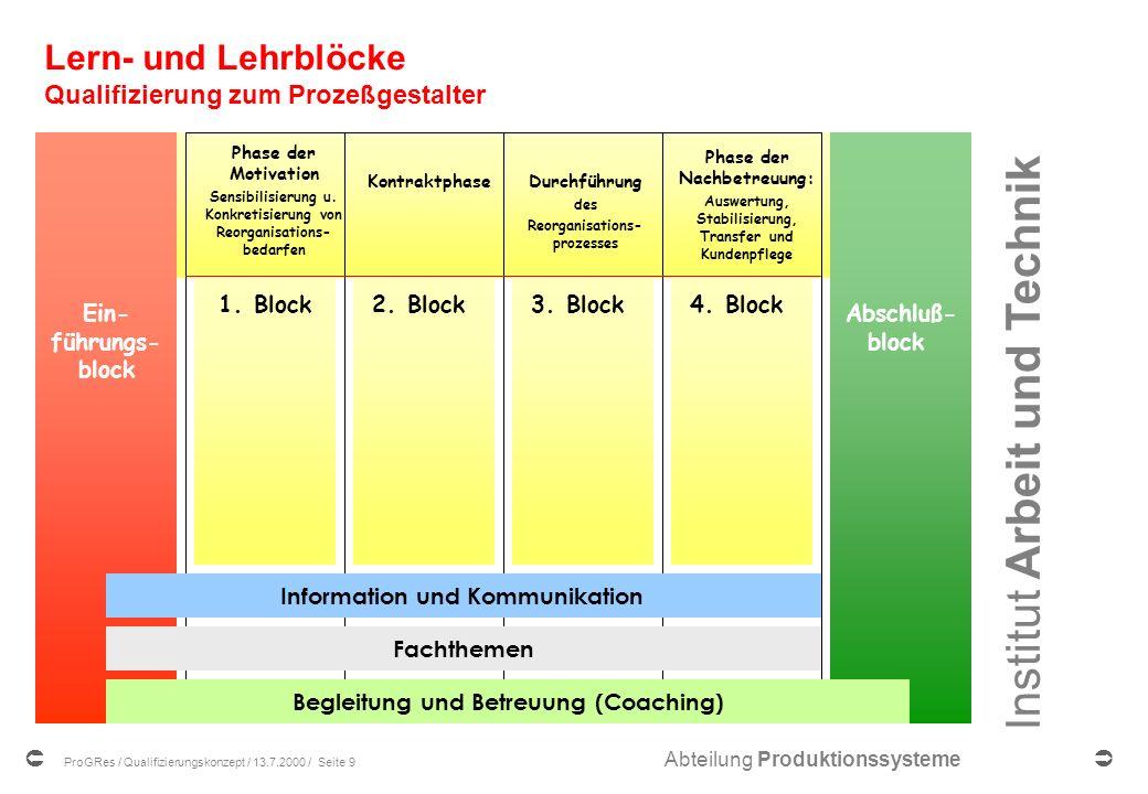Institut Arbeit und Technik Abteilung Produktionssysteme ProGRes / Qualifizierungskonzept / 13.7.2000 / Seite 9 Das Phasenmodell Lern- und Lehrblöcke Qualifizierung zum Prozeßgestalter 1.