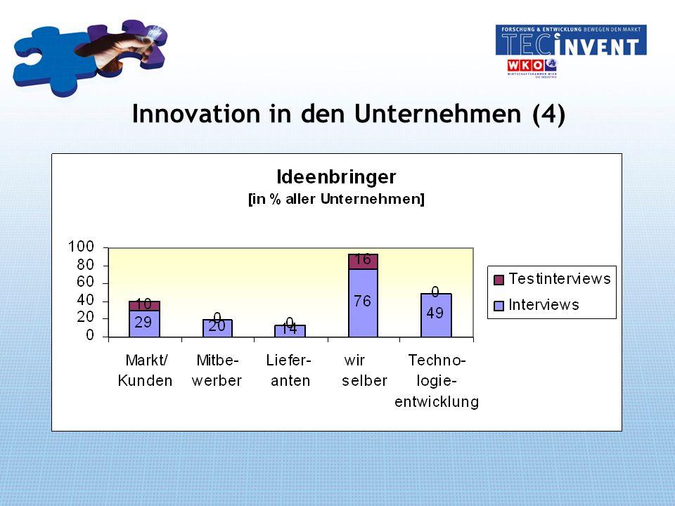 Innovation in den Unternehmen (4)