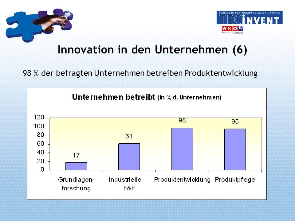 Innovation in den Unternehmen (6) 98 % der befragten Unternehmen betreiben Produktentwicklung