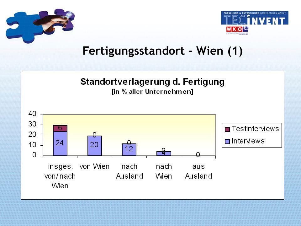 Fertigungsstandort – Wien (1)