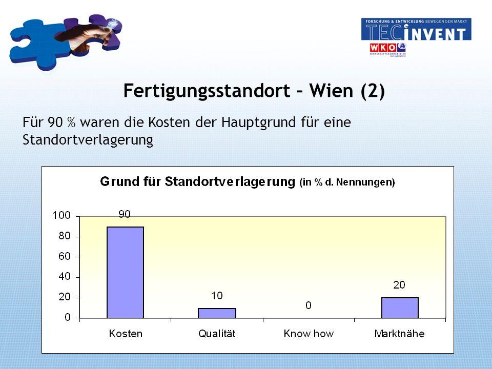 Fertigungsstandort – Wien (2) Für 90 % waren die Kosten der Hauptgrund für eine Standortverlagerung