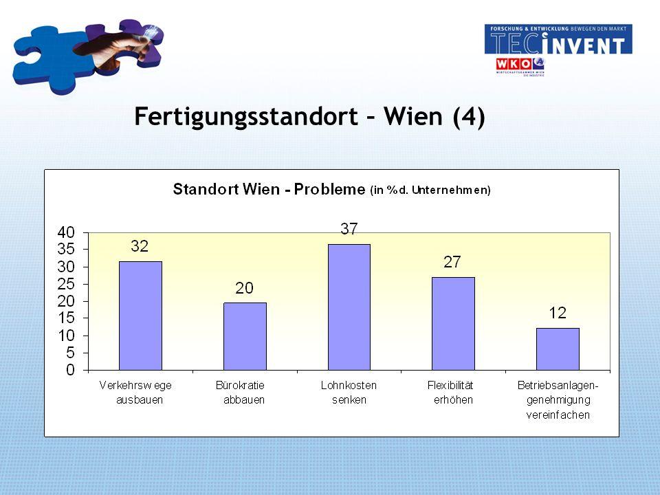 Fertigungsstandort – Wien (4)