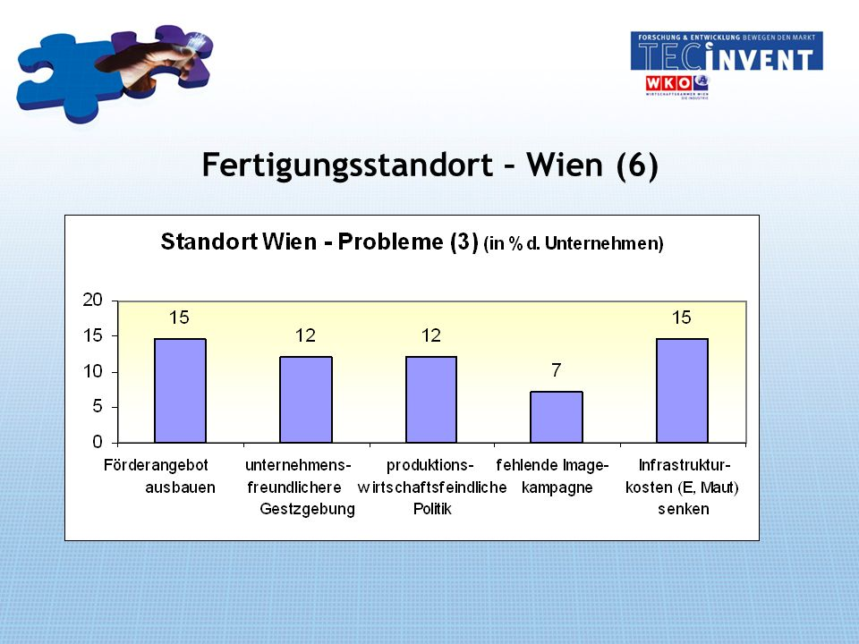 Fertigungsstandort – Wien (6)