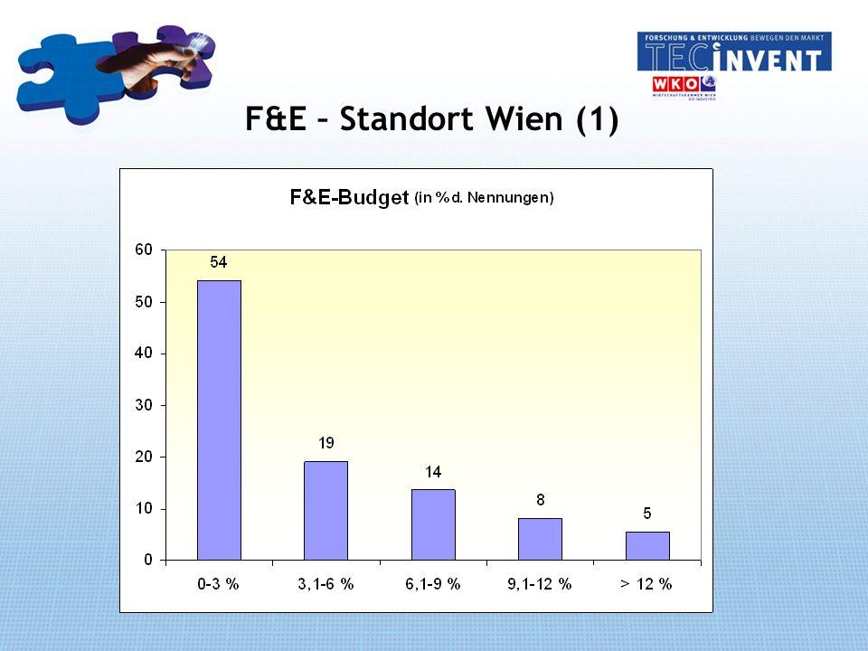 F&E – Standort Wien (1)