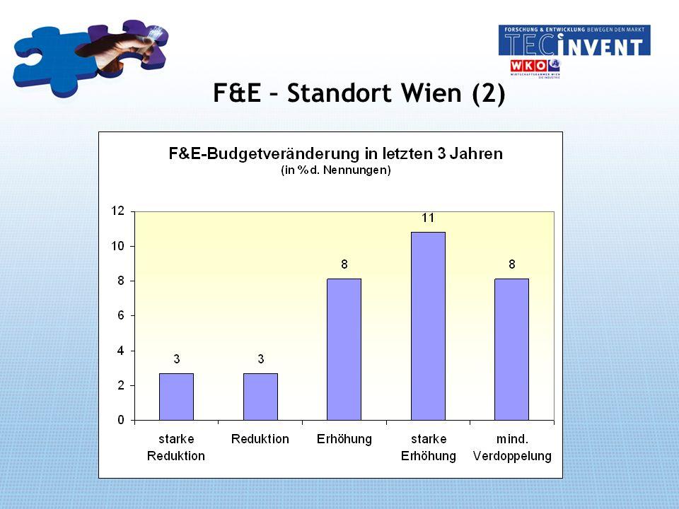 F&E – Standort Wien (2)