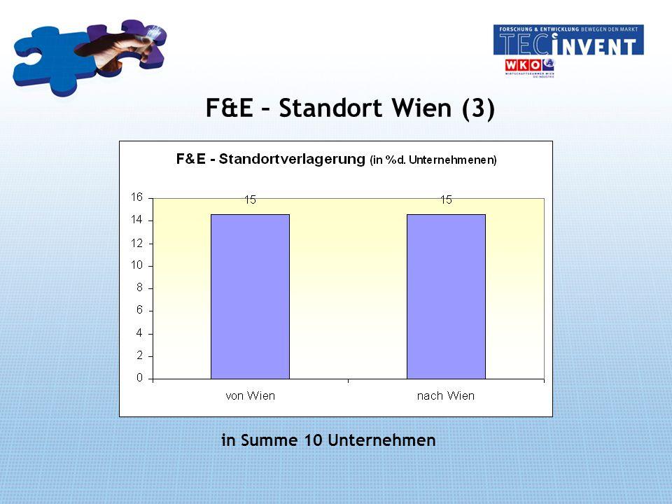 F&E – Standort Wien (3) in Summe 10 Unternehmen