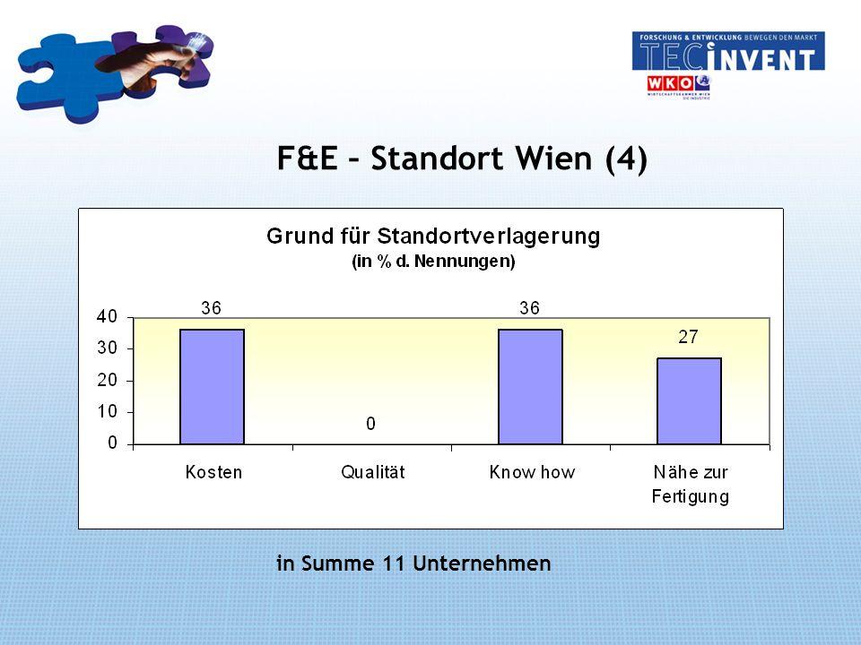 F&E – Standort Wien (4) in Summe 11 Unternehmen