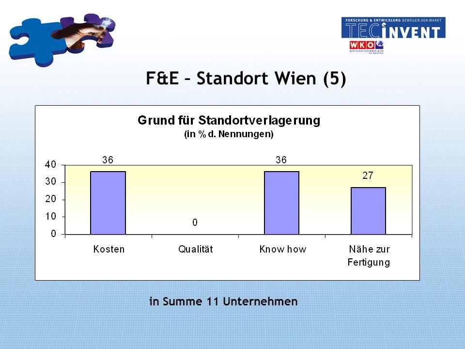 F&E – Standort Wien (5) in Summe 11 Unternehmen