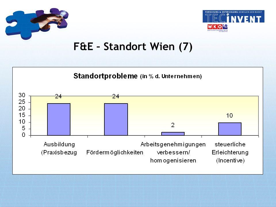 F&E – Standort Wien (7)
