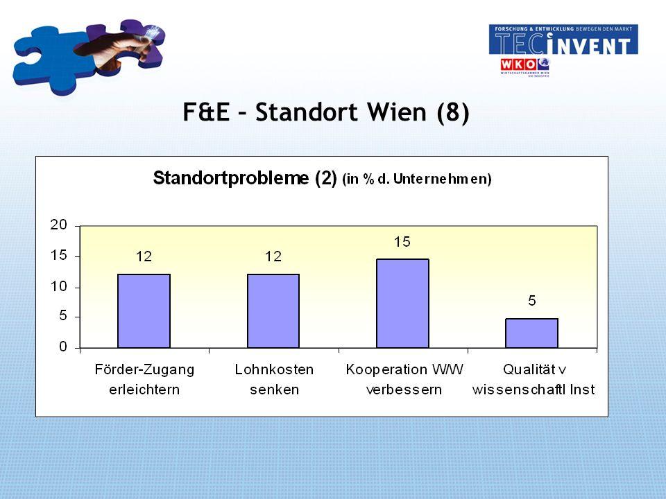 F&E – Standort Wien (8)