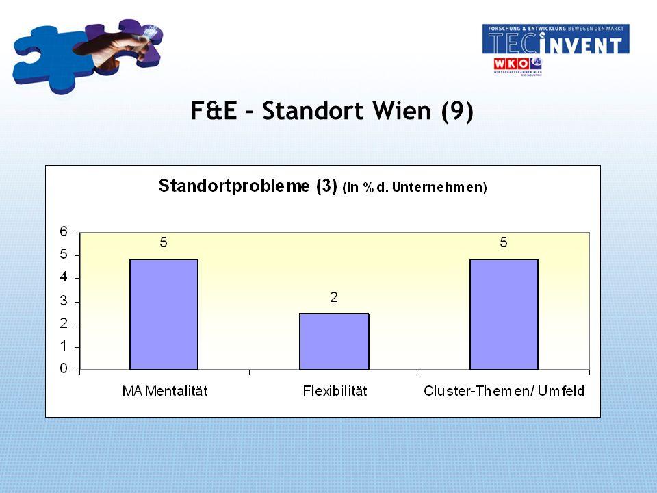 F&E – Standort Wien (9)