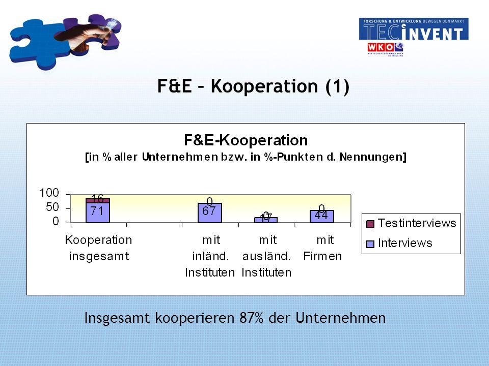 F&E – Kooperation (1) Insgesamt kooperieren 87% der Unternehmen