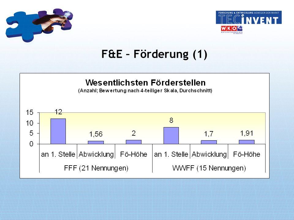 F&E – Förderung (1)