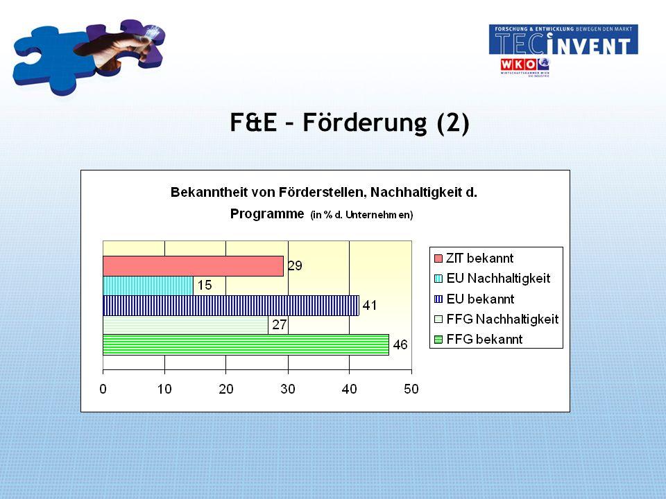 F&E – Förderung (2)