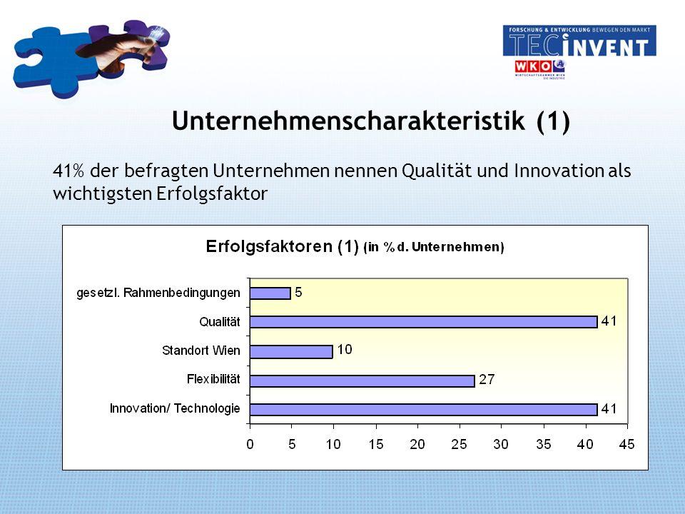 Unternehmenscharakteristik (1) 41% der befragten Unternehmen nennen Qualität und Innovation als wichtigsten Erfolgsfaktor