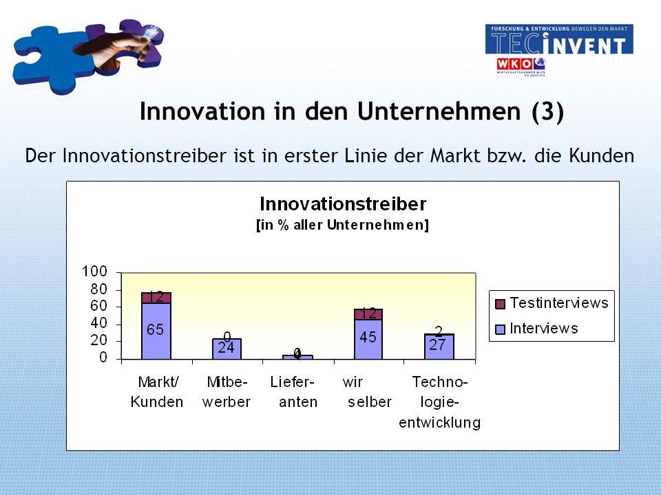 Innovation in den Unternehmen (3) Der Innovationstreiber ist in erster Linie der Markt bzw.