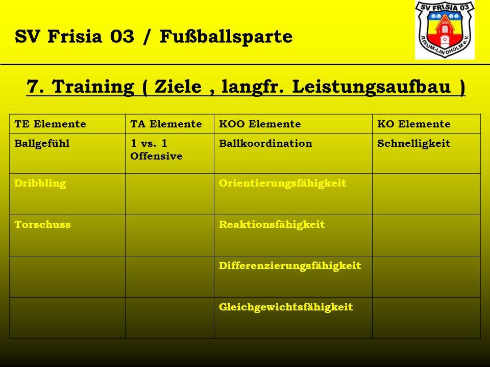 SV Frisia 03 / Fußballsparte TE ElementeTA ElementeKOO ElementeKO Elemente Ballgefühl1 vs. 1 Offensive BallkoordinationSchnelligkeit DribblingOrientie