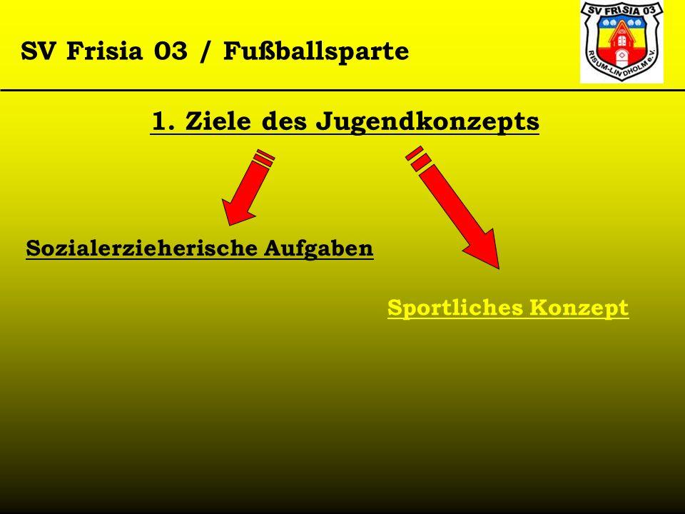 SV Frisia 03 / Fußballsparte 1. Ziele des Jugendkonzepts Sozialerzieherische Aufgaben Sportliches Konzept