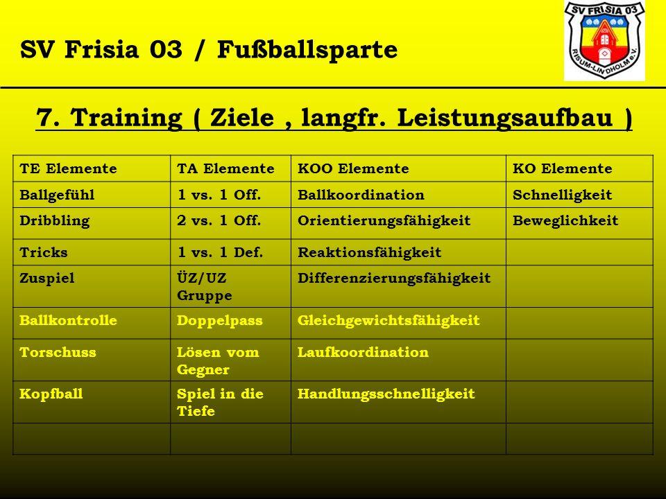 SV Frisia 03 / Fußballsparte 7. Training ( Ziele, langfr. Leistungsaufbau ) TE ElementeTA ElementeKOO ElementeKO Elemente Ballgefühl1 vs. 1 Off.Ballko