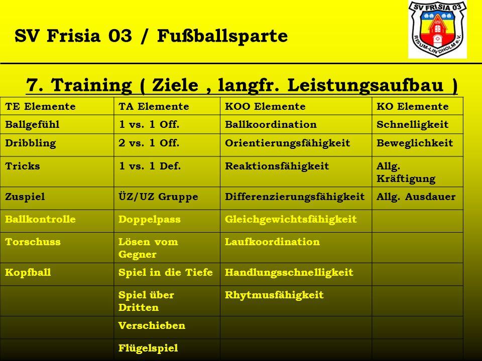 SV Frisia 03 / Fußballsparte TE ElementeTA ElementeKOO ElementeKO Elemente Ballgefühl1 vs. 1 Off.BallkoordinationSchnelligkeit Dribbling2 vs. 1 Off.Or