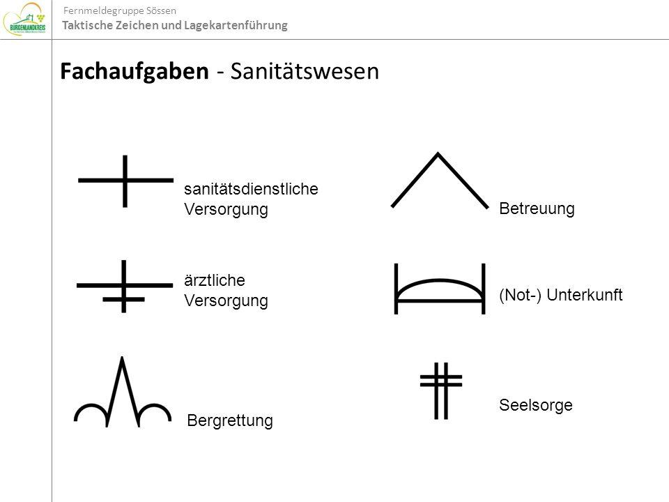 Fernmeldegruppe Sössen Taktische Zeichen und Lagekartenführung Fachaufgaben - Sanitätswesen sanitätsdienstliche Versorgung ärztliche Versorgung Bergre