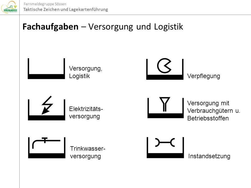 Fernmeldegruppe Sössen Taktische Zeichen und Lagekartenführung Fachaufgaben – Versorgung und Logistik Versorgung, Logistik Elektrizitäts- versorgung T