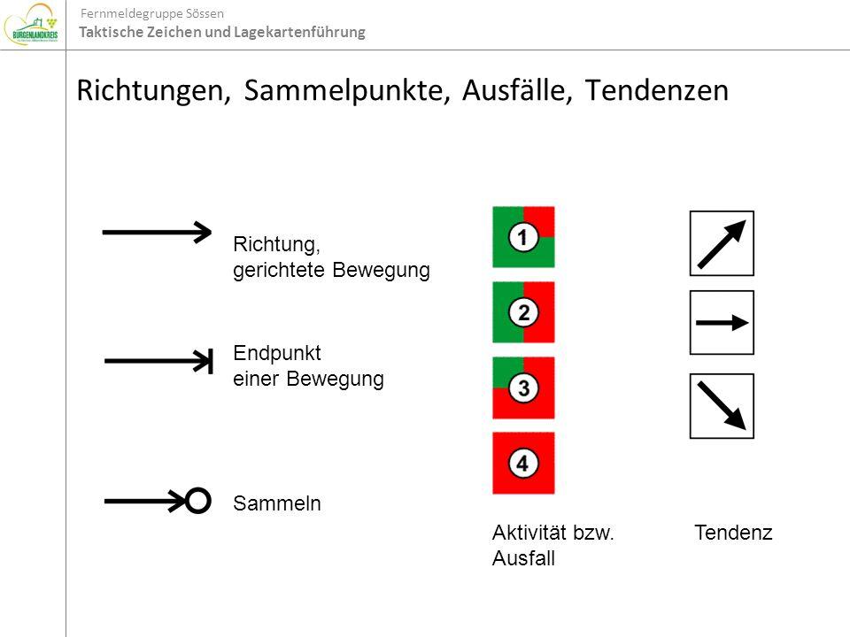 Fernmeldegruppe Sössen Taktische Zeichen und Lagekartenführung Richtungen, Sammelpunkte, Ausfälle, Tendenzen Richtung, gerichtete Bewegung Endpunkt ei