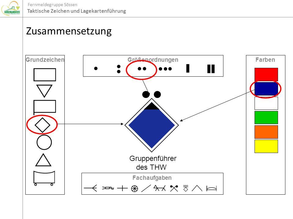 Fernmeldegruppe Sössen Taktische Zeichen und Lagekartenführung Zusammensetzung GrundzeichenFarbenGrößenordnungen Person des THW Fachaufgaben Gruppenfü
