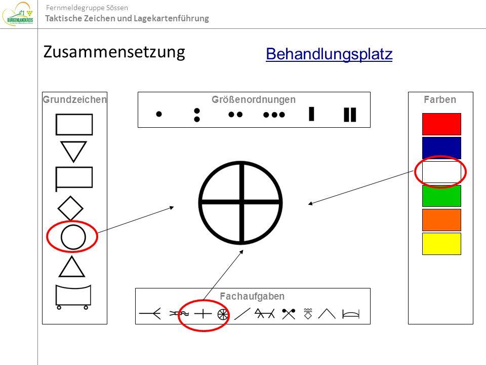 Fernmeldegruppe Sössen Taktische Zeichen und Lagekartenführung Fachaufgaben Zusammensetzung GrundzeichenFarbenGrößenordnungen Behandlungsplatz